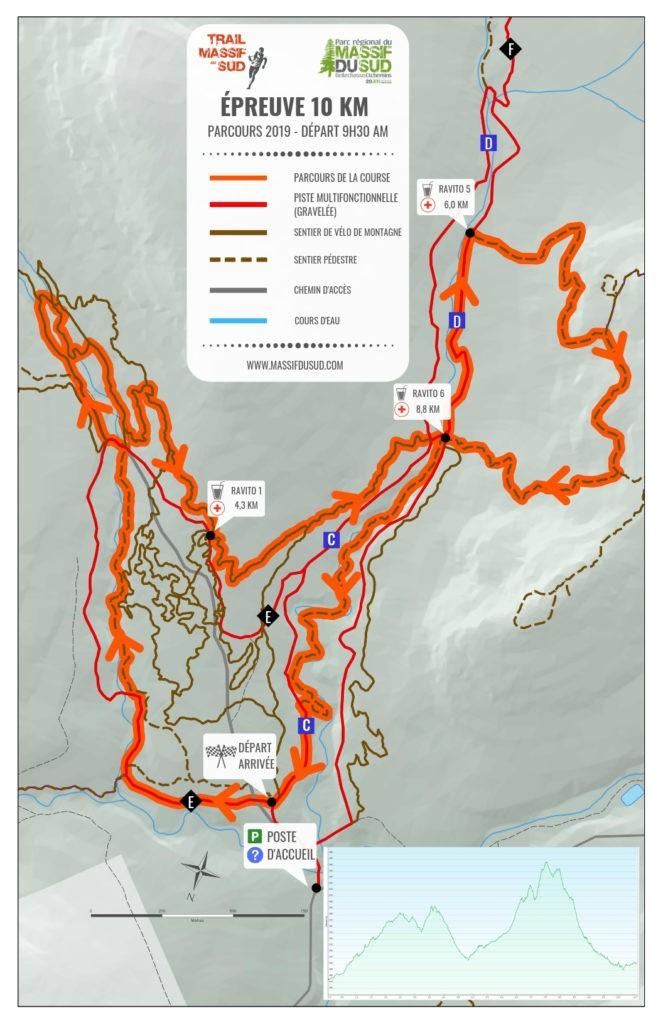 Carte épreuve 10 km